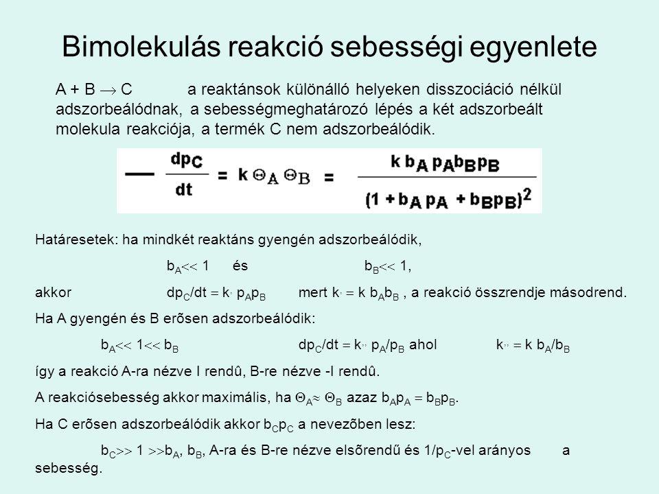 Bimolekulás reakció sebességi egyenlete A + B  Ca reaktánsok különálló helyeken disszociáció nélkül adszorbeálódnak, a sebességmeghatározó lépés a ké
