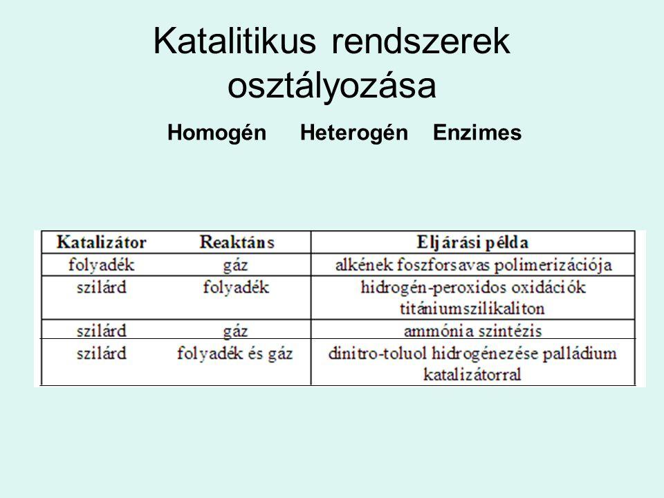 Katalitikus rendszerek osztályozása HomogénHeterogénEnzimes