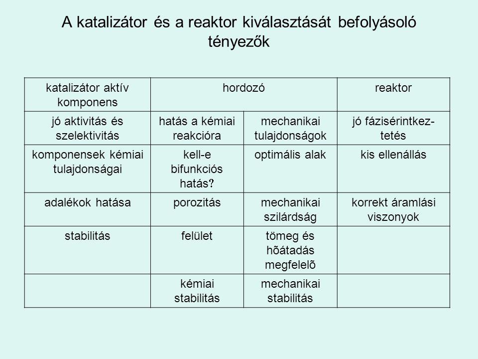 A katalizátor és a reaktor kiválasztását befolyásoló tényezők katalizátor aktív komponens hordozóreaktor jó aktivitás és szelektivitás hatás a kémiai