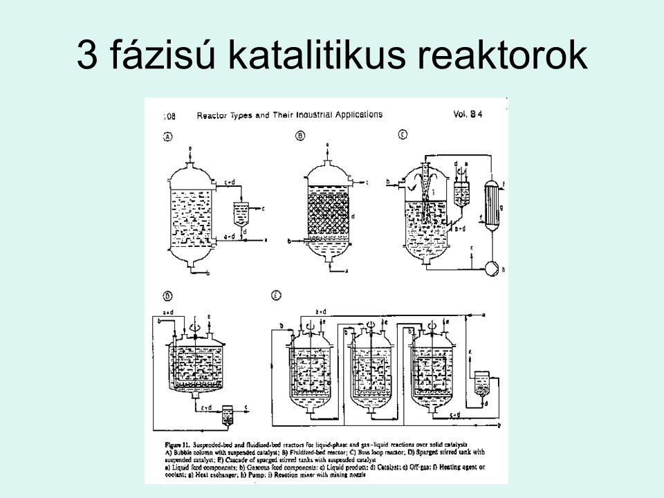 3 fázisú katalitikus reaktorok