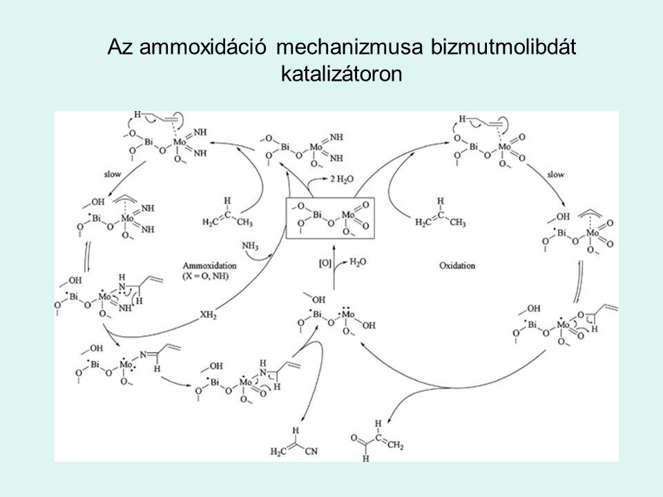 Az ammoxidáció mechanizmusa bizmutmolibdát katalizátoron
