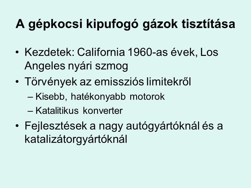 A gépkocsi kipufogó gázok tisztítása Kezdetek: California 1960-as évek, Los Angeles nyári szmog Törvények az emissziós limitekről –Kisebb, hatékonyabb