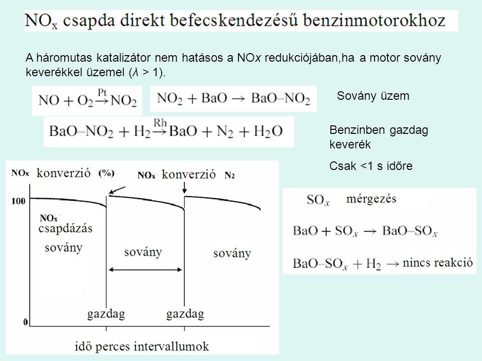 A háromutas katalizátor nem hatásos a NOx redukciójában,ha a motor sovány keverékkel üzemel (λ > 1). Sovány üzem Benzinben gazdag keverék Csak <1 s id