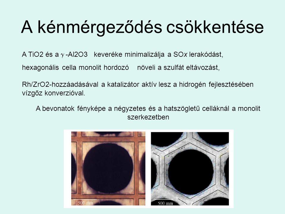 A kénmérgeződés csökkentése A TiO2 és a  -Al2O3 keveréke minimalizálja a SOx lerakódást, hexagonális cella monolit hordozó növeli a szulfát eltávozás