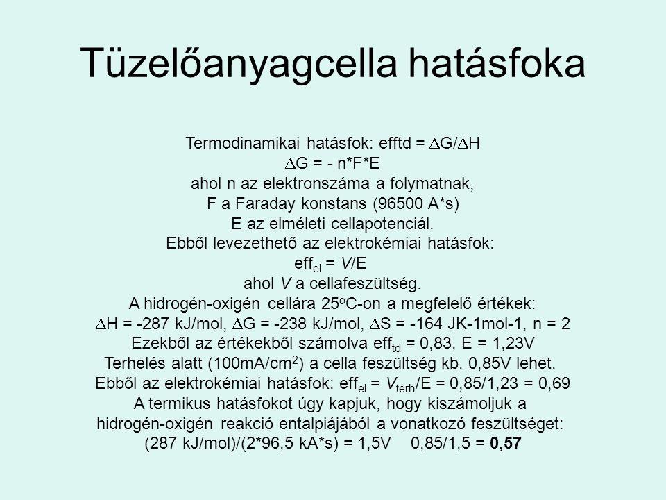 Tüzelőanyagcella hatásfoka Termodinamikai hatásfok: efftd =  G/  H  G = - n*F*E ahol n az elektronszáma a folymatnak, F a Faraday konstans (96500 A