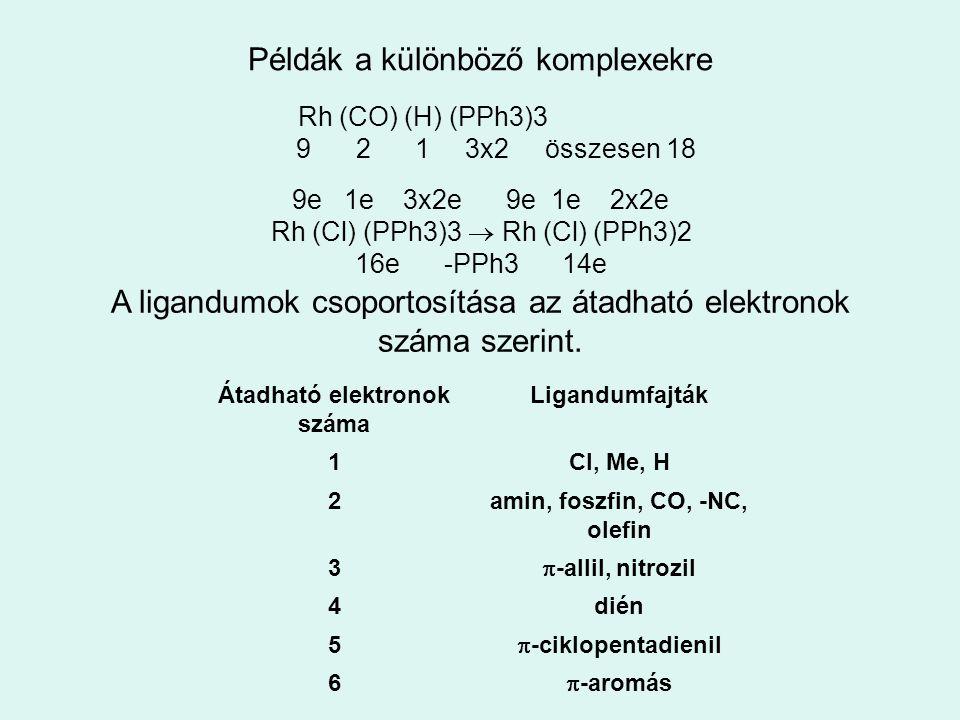 Példák a különböző komplexekre Rh (CO) (H) (PPh3)3 9 2 1 3x2 összesen 18 9e 1e 3x2e 9e 1e 2x2e Rh (Cl) (PPh3)3  Rh (Cl) (PPh3)2 16e -PPh3 14e A ligan