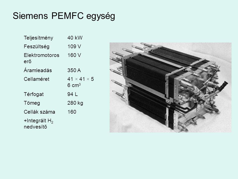Siemens PEMFC egység Teljesítmény40 kW Feszültség109 V Elektromotoros erő 160 V Áramleadás350 A Cellaméret41 × 41 × 5 6 cm 3 Térfogat94 L Tömeg280 kg