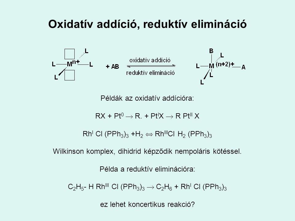 Oxidatív addíció, reduktív elimináció Példák az oxidatív addícióra: RX + Pt 0  R. + Pt I X  R Pt II X Rh I Cl (PPh 3 ) 3 +H 2  Rh III Cl H 2 (PPh 3