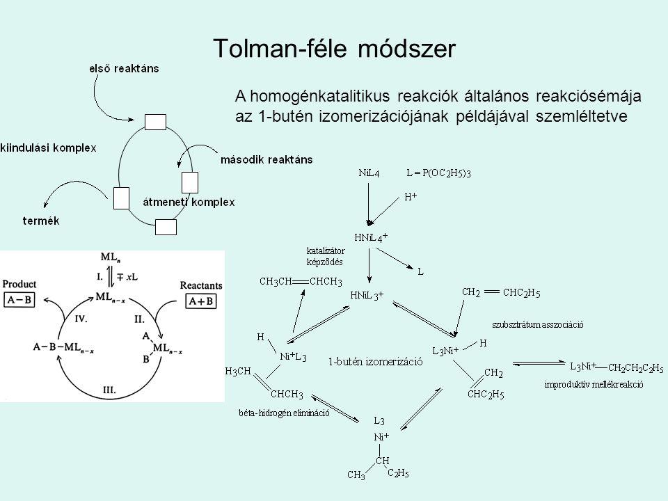 Tolman-féle módszer A homogénkatalitikus reakciók általános reakciósémája az 1-butén izomerizációjának példájával szemléltetve