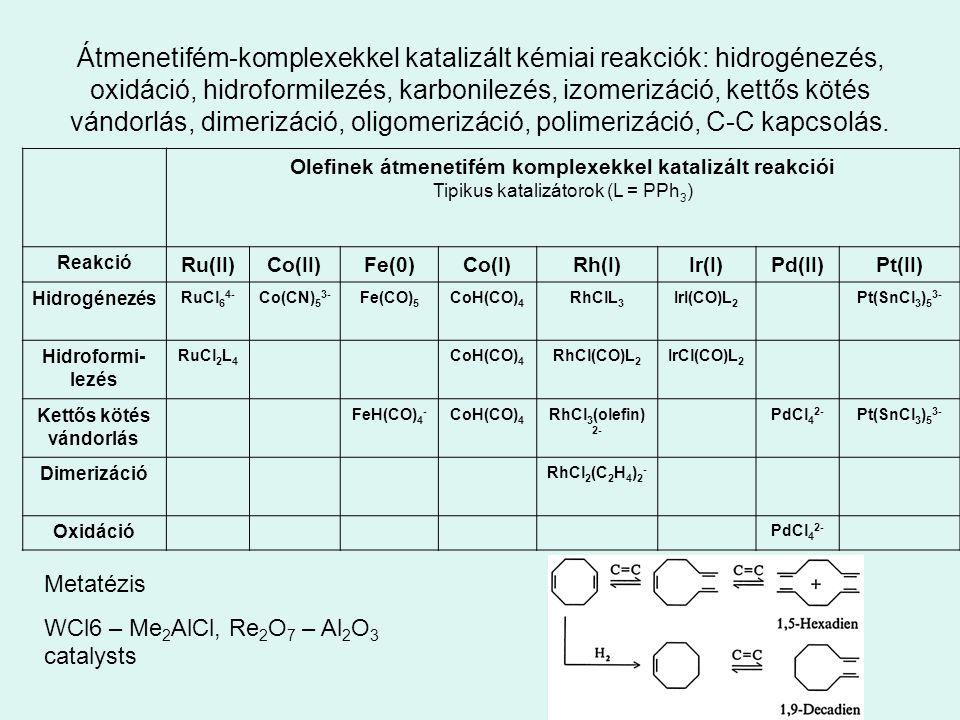 Átmenetifém-komplexekkel katalizált kémiai reakciók: hidrogénezés, oxidáció, hidroformilezés, karbonilezés, izomerizáció, kettős kötés vándorlás, dime