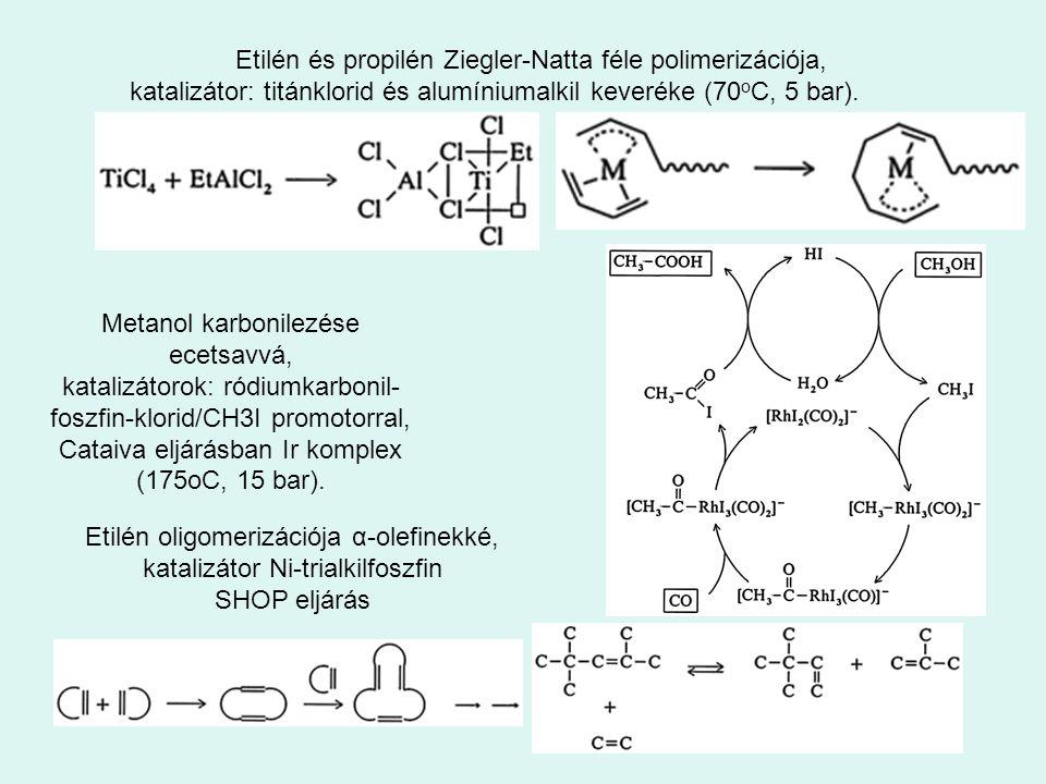 Etilén és propilén Ziegler-Natta féle polimerizációja, katalizátor: titánklorid és alumíniumalkil keveréke (70 o C, 5 bar). Metanol karbonilezése ecet