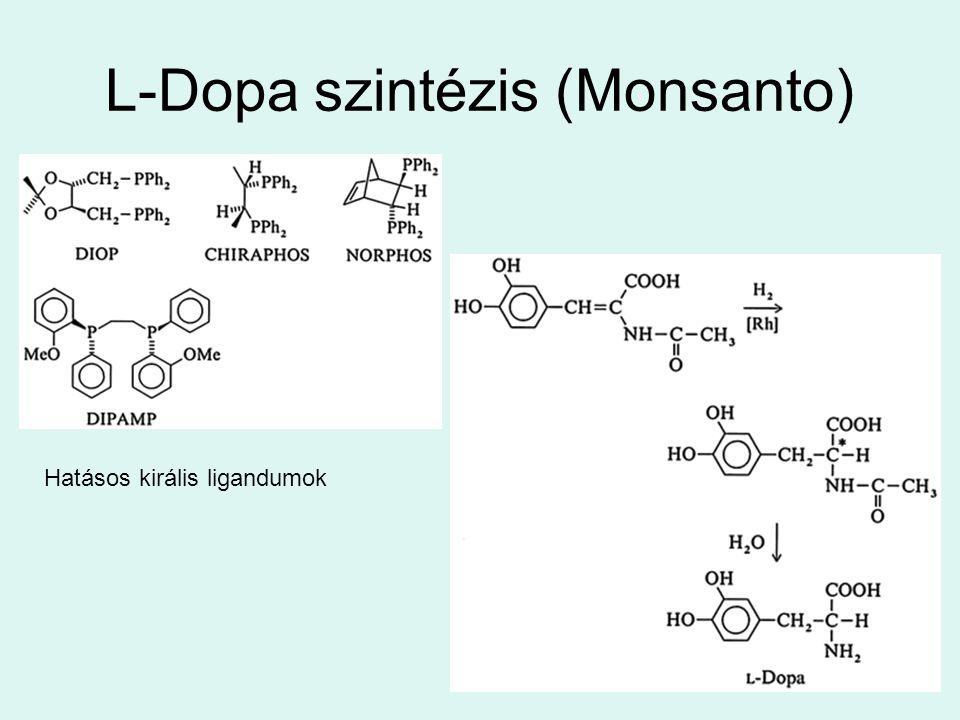 L-Dopa szintézis (Monsanto) Hatásos királis ligandumok
