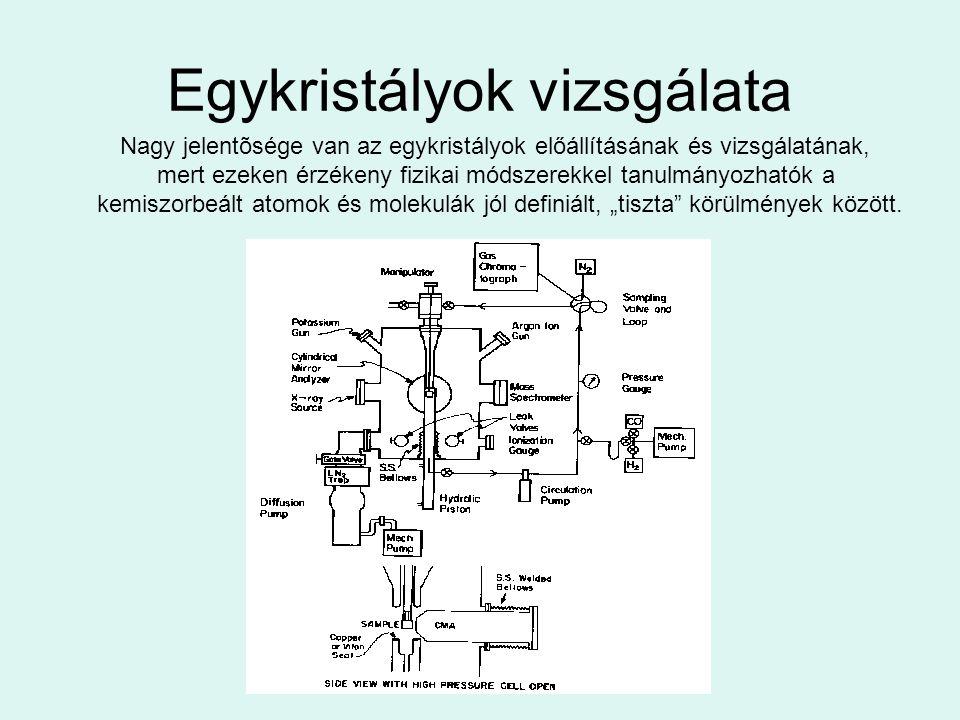 Egykristályok vizsgálata Nagy jelentõsége van az egykristályok előállításának és vizsgálatának, mert ezeken érzékeny fizikai módszerekkel tanulmányozh