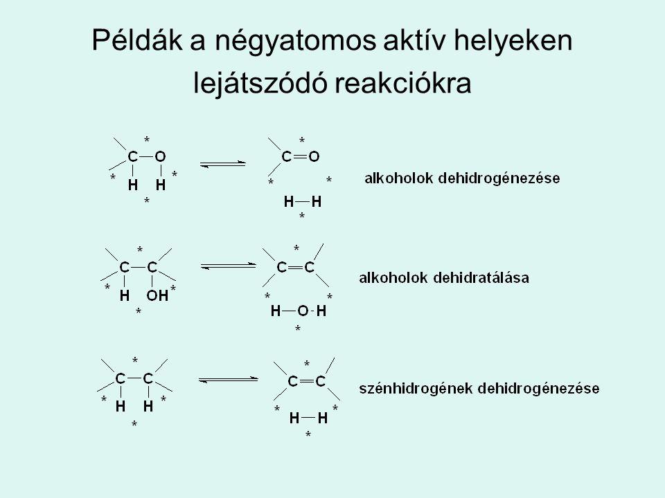 Példák a négyatomos aktív helyeken lejátszódó reakciókra