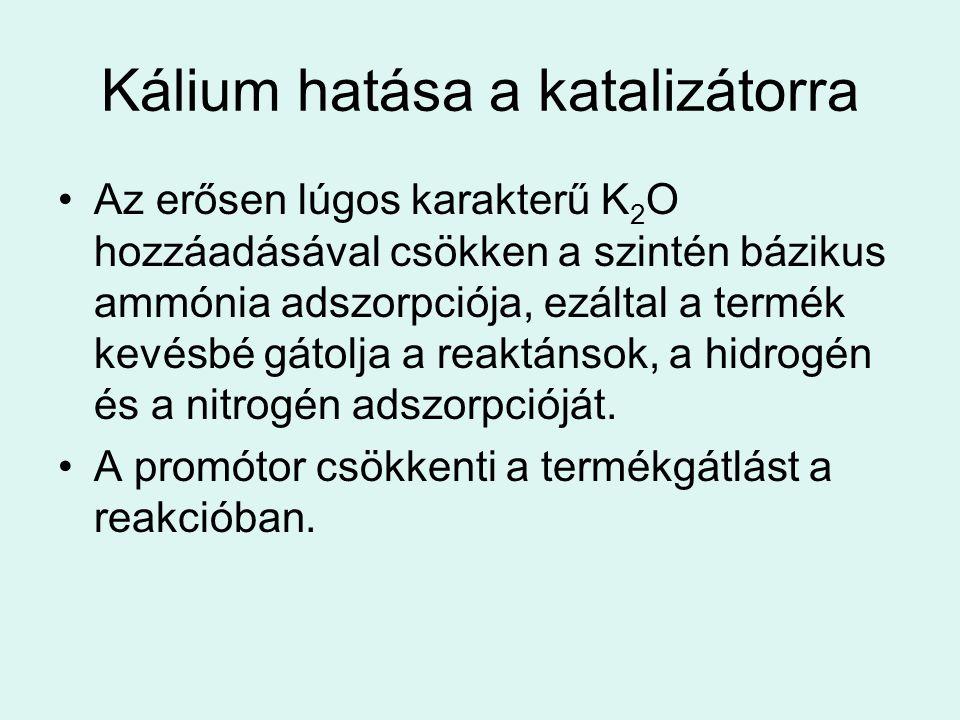 Kálium hatása a katalizátorra Az erősen lúgos karakterű K 2 O hozzáadásával csökken a szintén bázikus ammónia adszorpciója, ezáltal a termék kevésbé g