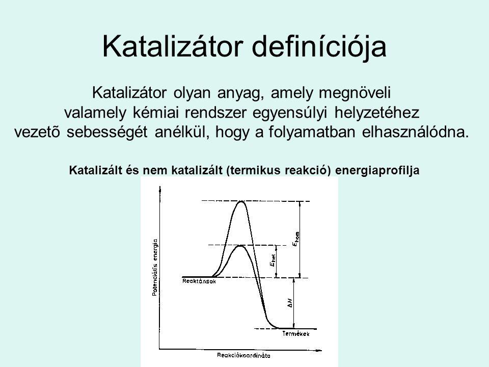 Bimolekulás reakció sebességi egyenlete A + B  Ca reaktánsok különálló helyeken disszociáció nélkül adszorbeálódnak, a sebességmeghatározó lépés a két adszorbeált molekula reakciója, a termék C nem adszorbeálódik.