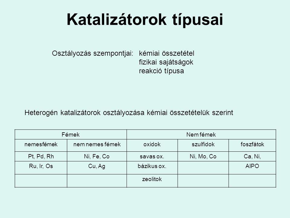 Katalizátorok típusai Heterogén katalizátorok osztályozása kémiai összetételük szerint FémekNem fémek nemesfémeknem nemes fémekoxidokszulfidokfoszfáto