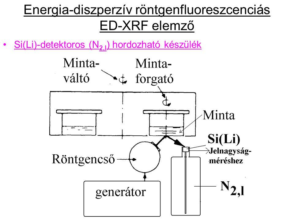 Si(Li)-detektoros (N 2,l ) hordozható készülék Energia-diszperzív röntgenfluoreszcenciás ED-XRF elemző
