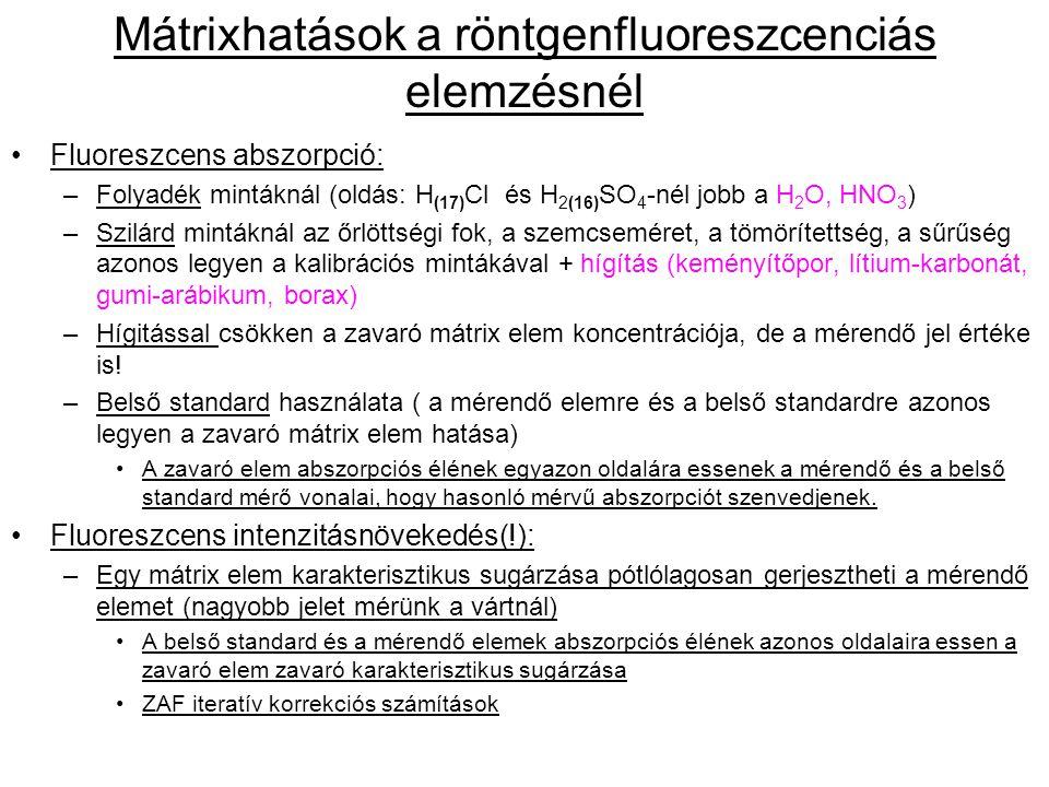 Fluoreszcens abszorpció: –Folyadék mintáknál (oldás: H (17) Cl és H 2(16) SO 4 -nél jobb a H 2 O, HNO 3 ) –Szilárd mintáknál az őrlöttségi fok, a szem