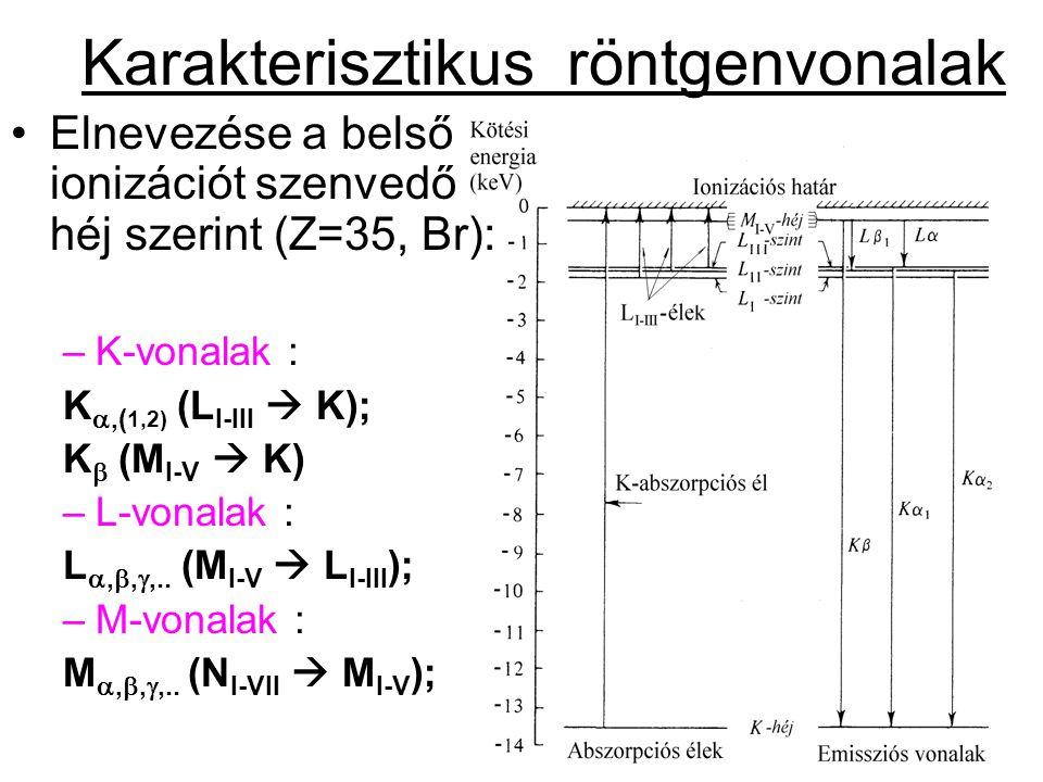 Karakterisztikus röntgenvonalak Elnevezése a belső ionizációt szenvedő héj szerint (Z=35, Br): –K-vonalak : K ,( 1,2) (L I-III  K); K  (M I-V  K)