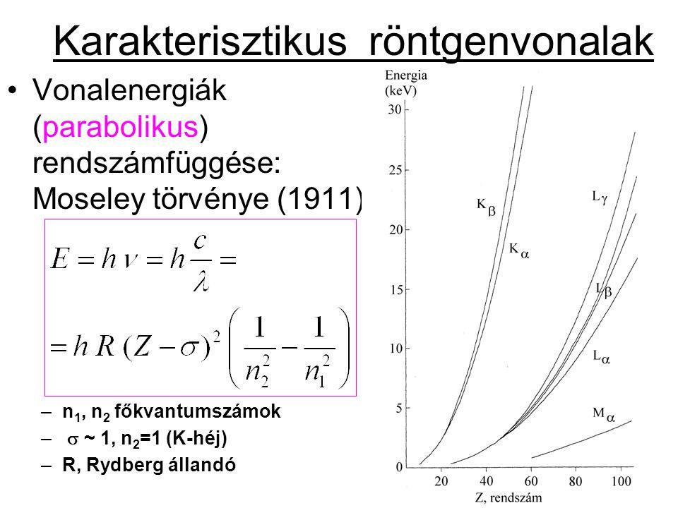 Vonalenergiák (parabolikus) rendszámfüggése: Moseley törvénye (1911) –n 1, n 2 főkvantumszámok –  ~ 1, n 2 =1 (K-héj) –R, Rydberg állandó Karakterisz