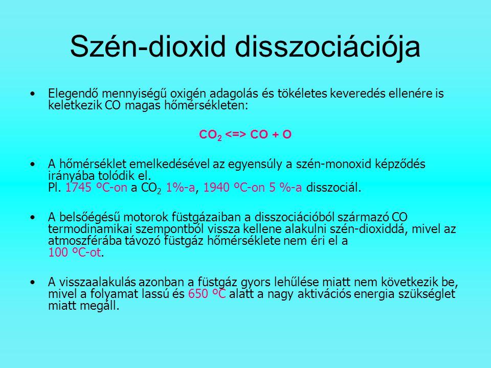 Szén-dioxid disszociációja Elegendő mennyiségű oxigén adagolás és tökéletes keveredés ellenére is keletkezik CO magas hőmérsékleten: CO 2 CO + O A hőm