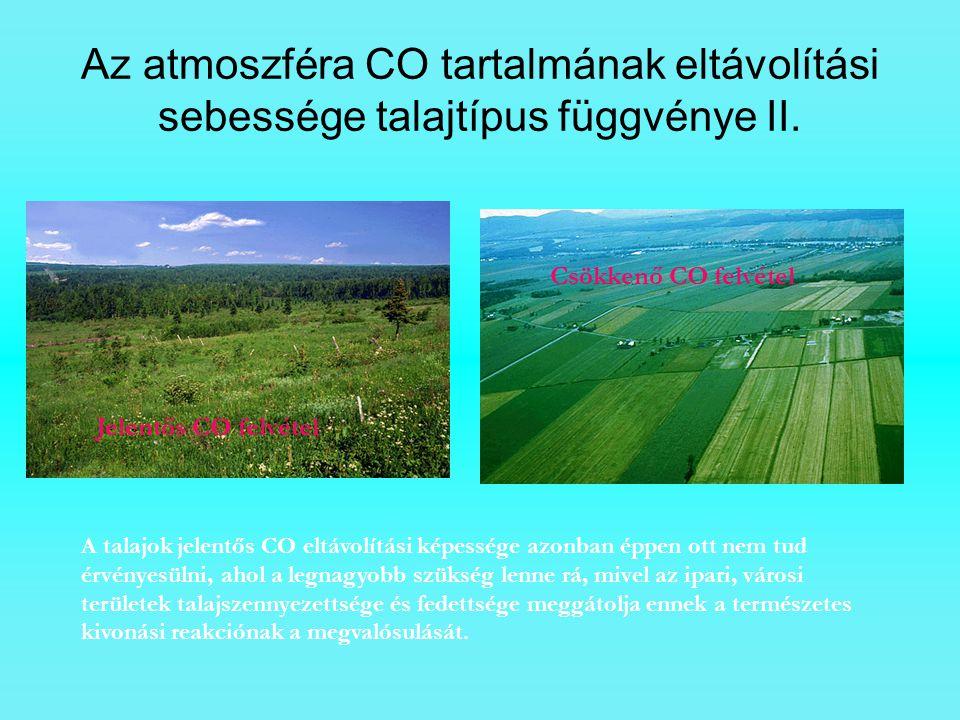 Az atmoszféra CO tartalmának eltávolítási sebessége talajtípus függvénye II. Jelentős CO felvétel Csökkenő CO felvétel A talajok jelentős CO eltávolít