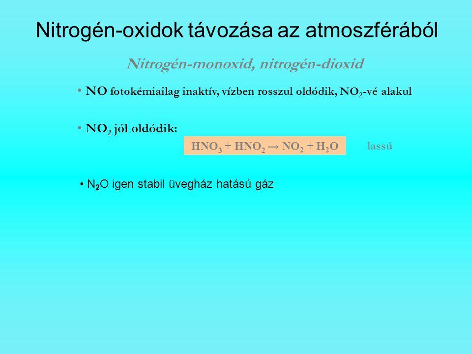 Nitrogén-oxidok távozása az atmoszférából HNO 3 + HNO 2 → NO 2 + H 2 O Nitrogén-monoxid, nitrogén-dioxid NO fotokémiailag inaktív, vízben rosszul oldó