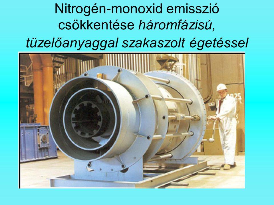 Három fázisú égetés (fuel staging): nem a levegő, hanem a tüzelőanyag szakaszos betáplálásán alapul szénhidrogének redukálóképességét hasznosítjuk Lán