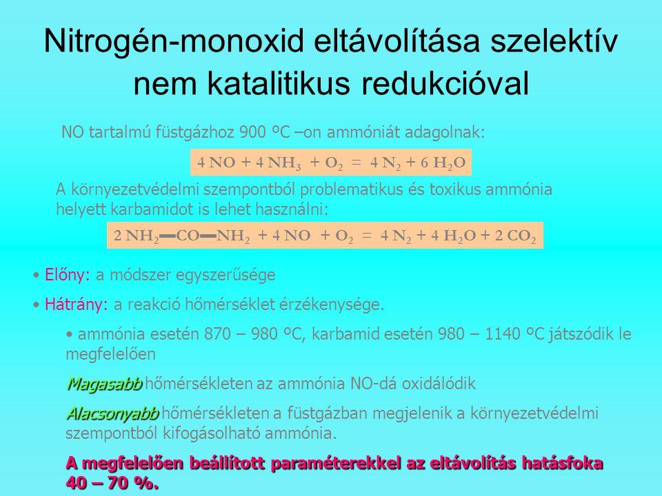 Nitrogén-monoxid eltávolítása szelektív nem katalitikus redukcióval 4 NO + 4 NH 3 + O 2 = 4 N 2 + 6 H 2 O 2 NH 2 ▬CO▬NH 2 + 4 NO + O 2 = 4 N 2 + 4 H 2