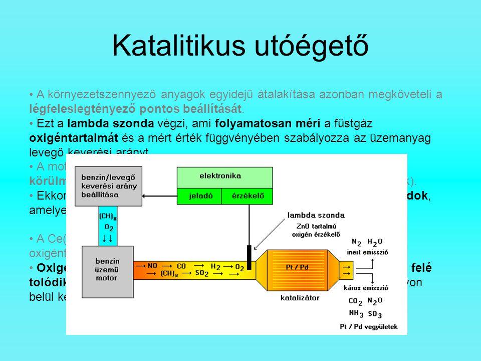 Katalitikus utóégető A környezetszennyező anyagok egyidejű átalakítása azonban megköveteli a légfeleslegtényező pontos beállítását. Ezt a lambda szond