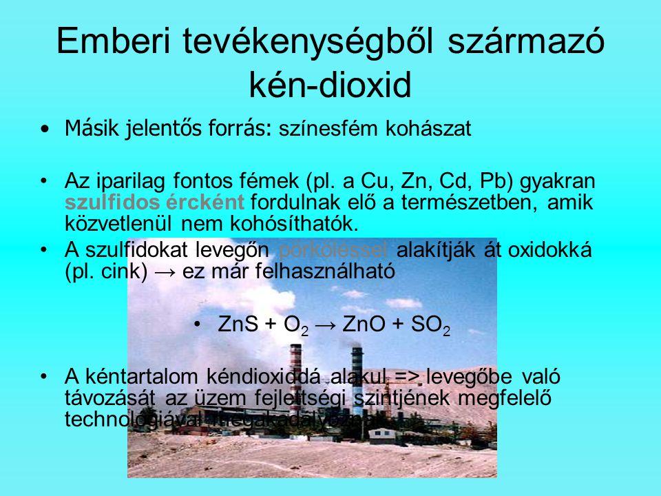 Emberi tevékenységből származó kén-dioxid Másik jelentős forrás: színesfém kohászat Az iparilag fontos fémek (pl. a Cu, Zn, Cd, Pb) gyakran szulfidos