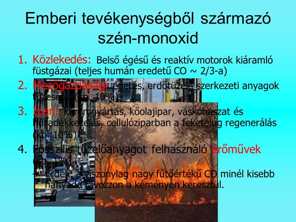 Emberi tevékenységből származó szén-monoxid 1.Közlekedés: Belső égésű és reaktív motorok kiáramló füstgázai (teljes humán eredetű CO ~ 2/3-a) 2.Mezőga