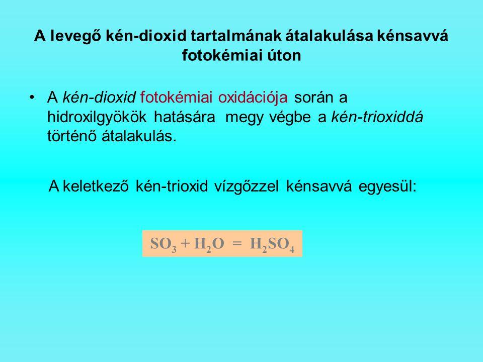 A levegő kén-dioxid tartalmának átalakulása kénsavvá fotokémiai úton A kén-dioxid fotokémiai oxidációja során a hidroxilgyökök hatására megy végbe a k