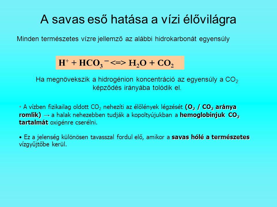 A savas eső hatása a vízi élővilágra Minden természetes vízre jellemző az alábbi hidrokarbonát egyensúly H + + HCO 3 ─ H 2 O + CO 2 (O 2 / CO 2 aránya