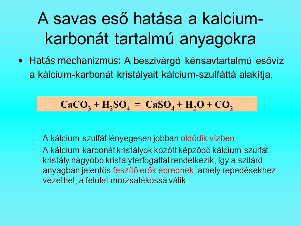 A savas eső hatása a kalcium- karbonát tartalmú anyagokra Hatás mechanizmus: A beszivárgó kénsavtartalmú esővíz a kálcium-karbonát kristályait kálcium