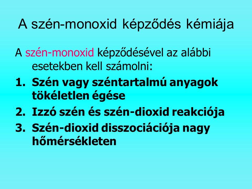A szén-monoxid képződés kémiája A szén-monoxid képződésével az alábbi esetekben kell számolni: 1.Szén vagy széntartalmú anyagok tökéletlen égése 2.Izz