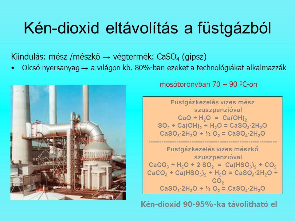 Kén-dioxid eltávolítás a füstgázból Füstgázkezelés vizes mész szuszpenzióval CaO + H 2 O = Ca(OH) 2 SO 2 + Ca(OH) 2 + H 2 O = CaSO 3 ∙2H 2 O CaSO 3 ∙2