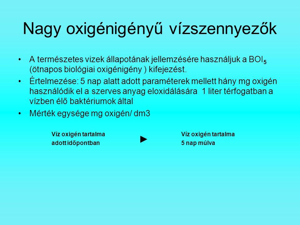 Nagy oxigénigényű vízszennyezők A természetes vizek állapotának jellemzésére használjuk a BOI 5 (ötnapos biológiai oxigénigény ) kifejezést. Értelmezé