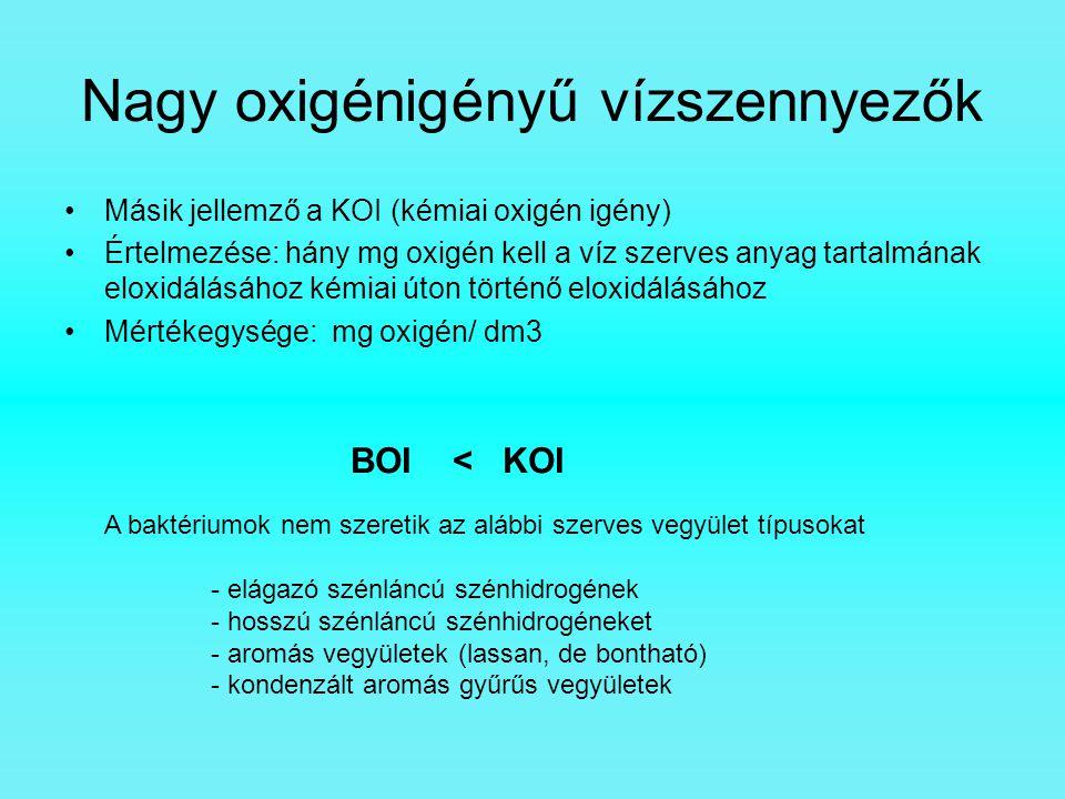 Nagy oxigénigényű vízszennyezők Másik jellemző a KOI (kémiai oxigén igény) Értelmezése: hány mg oxigén kell a víz szerves anyag tartalmának eloxidálás