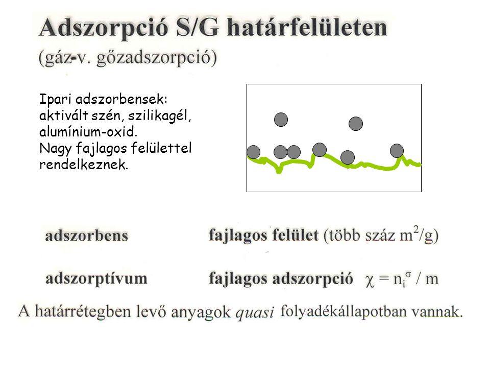 Ipari adszorbensek: aktivált szén, szilikagél, alumínium-oxid.