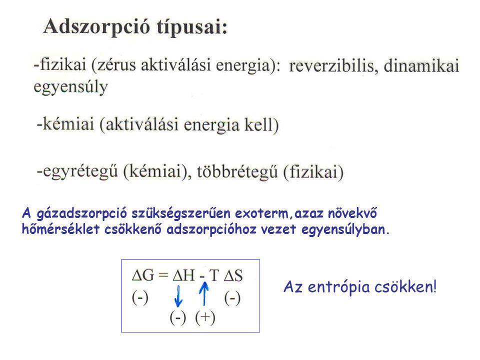 A gázadszorpció szükségszerűen exoterm,azaz növekvő hőmérséklet csökkenő adszorpcióhoz vezet egyensúlyban. Az entrópia csökken!