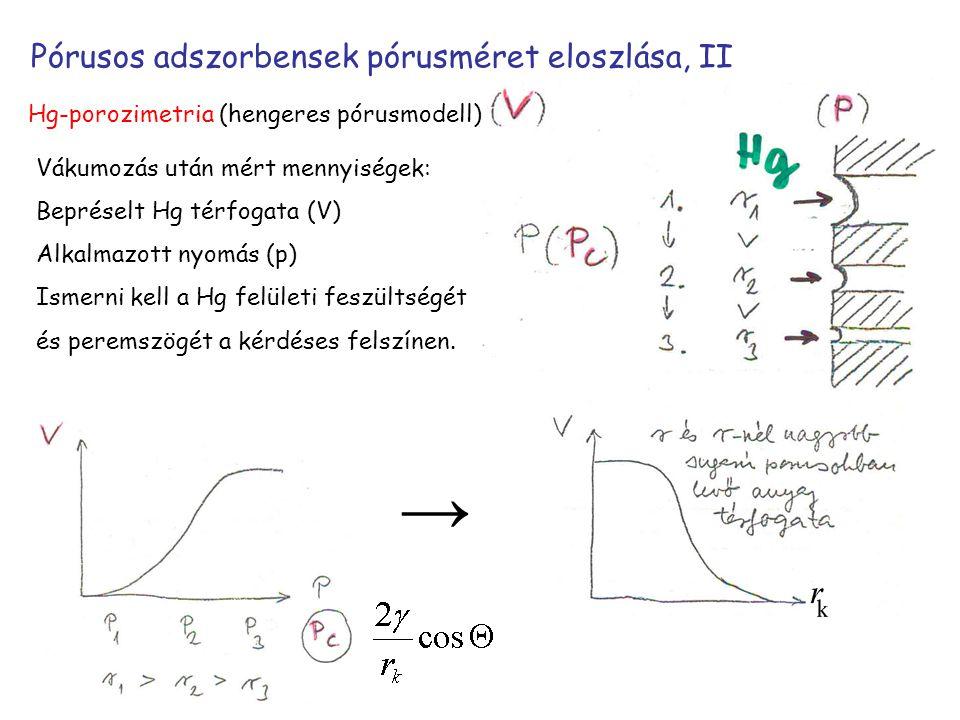 Pórusos adszorbensek pórusméret eloszlása, II Hg-porozimetria (hengeres pórusmodell) Vákumozás után mért mennyiségek: Bepréselt Hg térfogata (V) Alkalmazott nyomás (p) Ismerni kell a Hg felületi feszültségét és peremszögét a kérdéses felszínen.