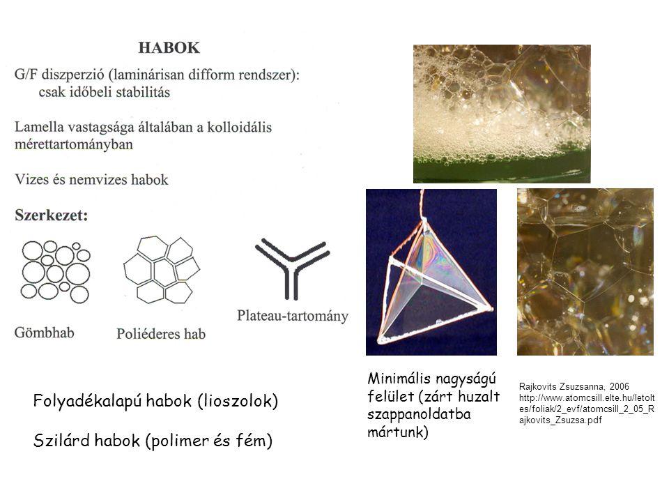 Rajkovits Zsuzsanna, 2006 http://www.atomcsill.elte.hu/letolt es/foliak/2_evf/atomcsill_2_05_R ajkovits_Zsuzsa.pdf Minimális nagyságú felület (zárt hu