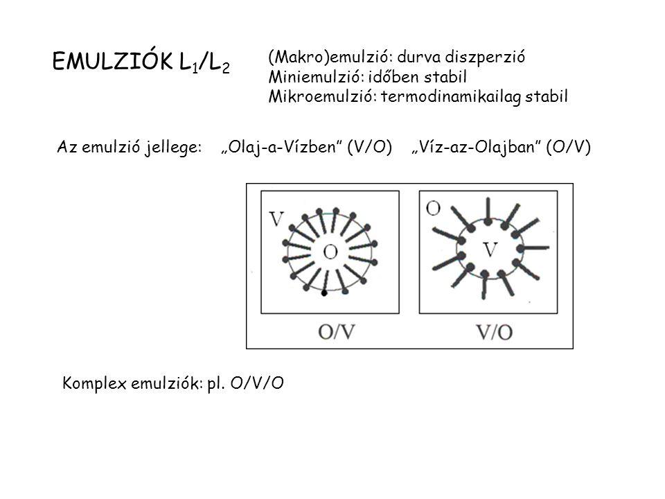 """EMULZIÓK L 1 /L 2 (Makro)emulzió: durva diszperzió Miniemulzió: időben stabil Mikroemulzió: termodinamikailag stabil Az emulzió jellege: """"Olaj-a-Vízbe"""