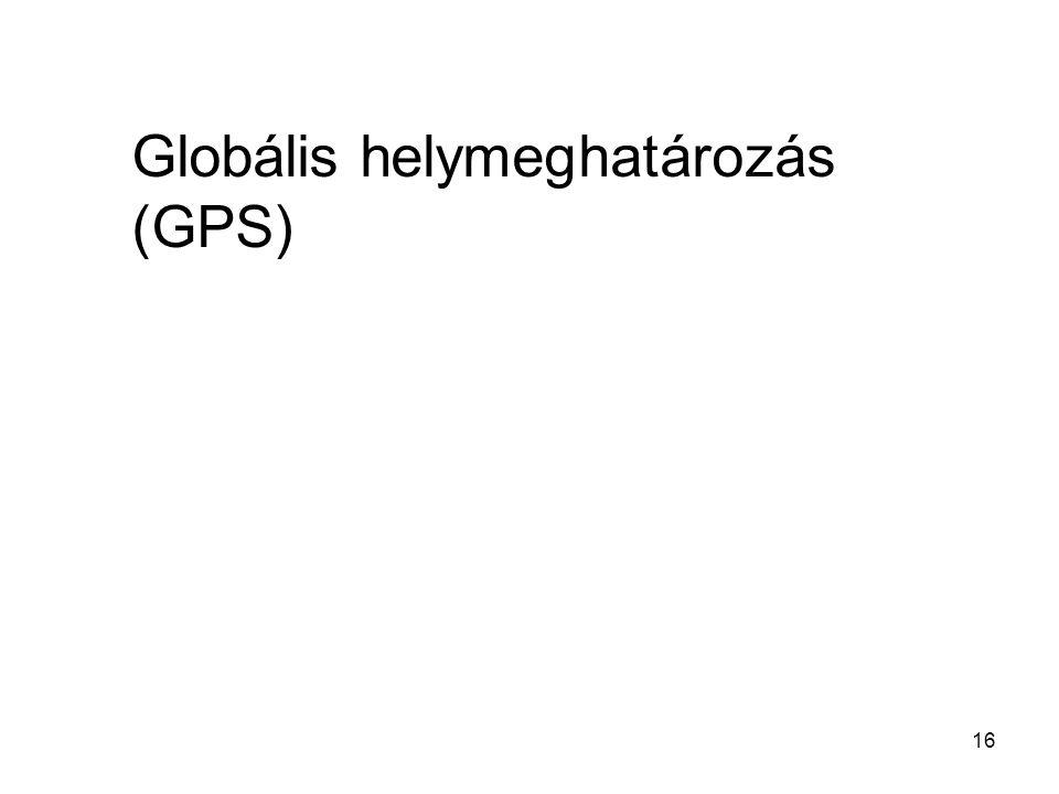 16 Globális helymeghatározás (GPS)