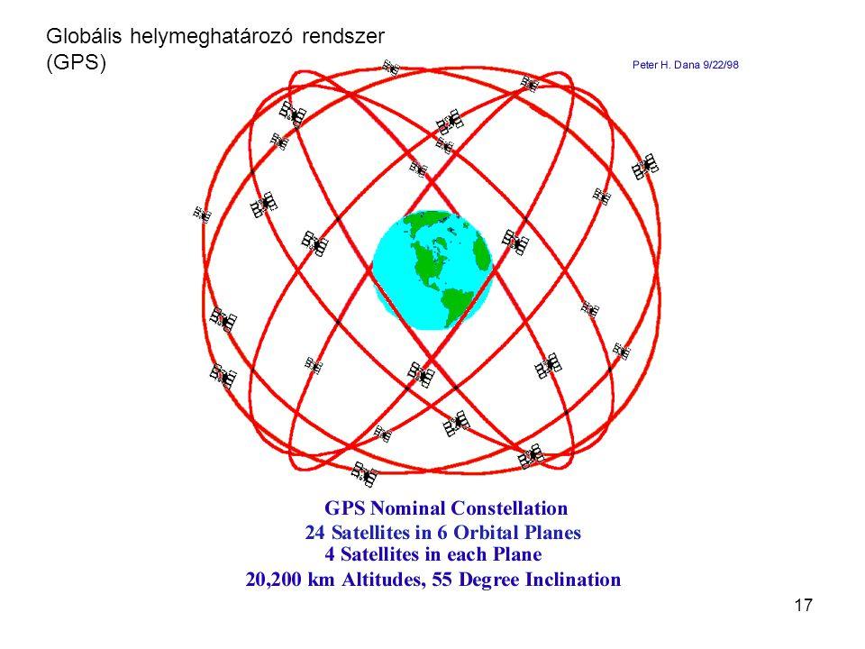 17 Globális helymeghatározó rendszer (GPS)