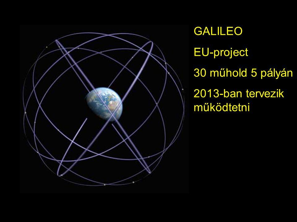 18 GALILEO EU-project 30 műhold 5 pályán 2013-ban tervezik működtetni