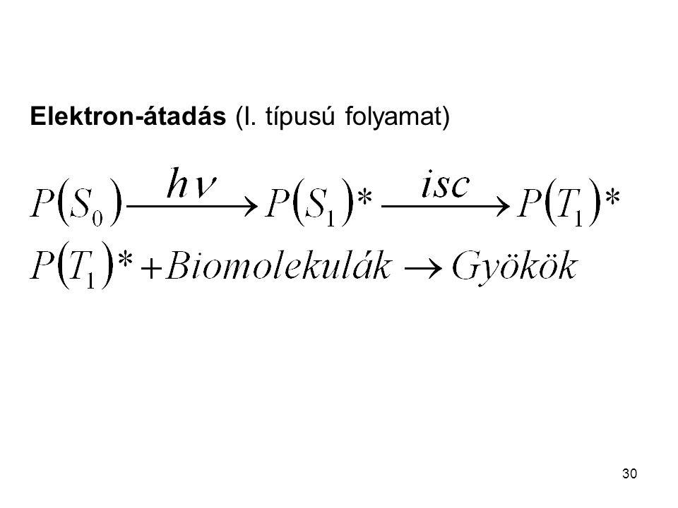 30 Elektron-átadás (I. típusú folyamat)