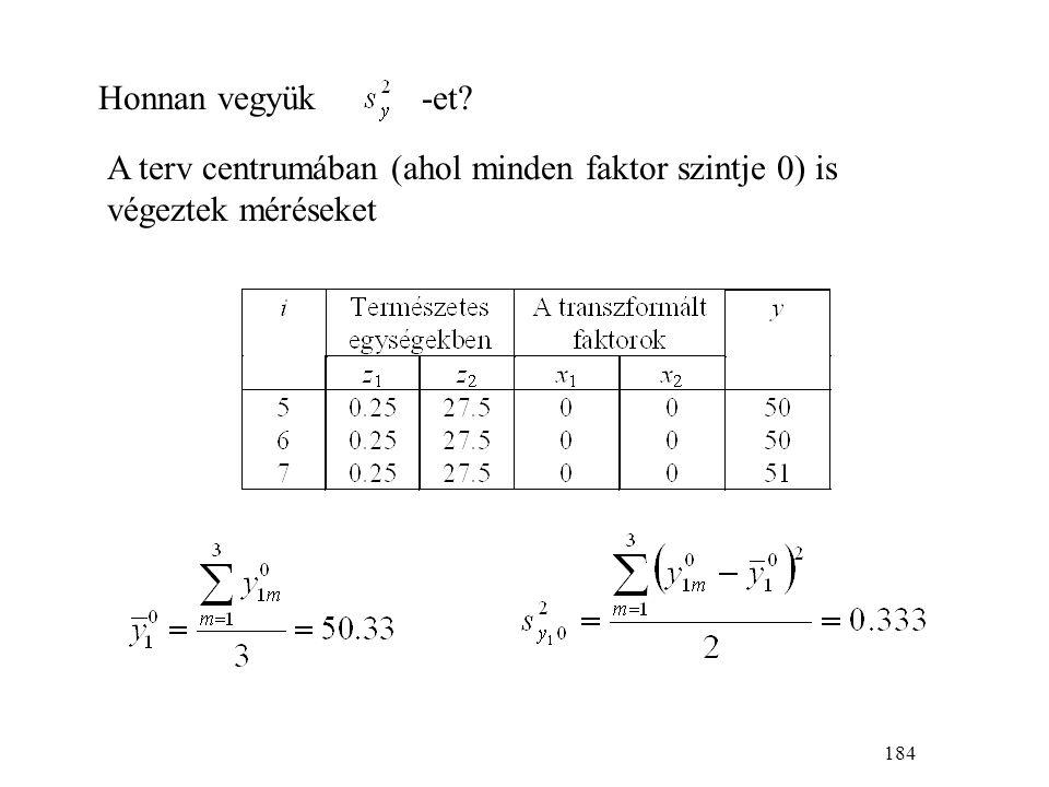 184 A terv centrumában (ahol minden faktor szintje 0) is végeztek méréseket Honnan vegyük-et?
